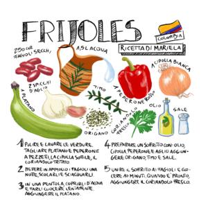 ricetta Frijoles